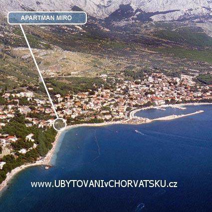 Chorwacja dom do wynajęcia ceny kraków dębniki