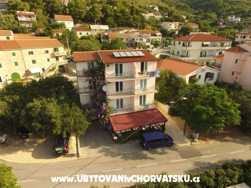 Apartmány Ivan Krvavica - Baška Voda Chorvátsko
