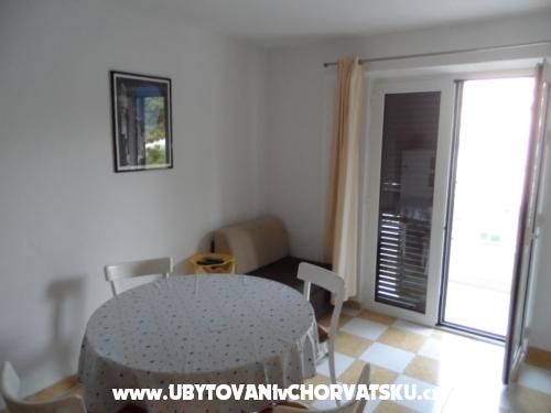 Apartmány Klara - Baška Voda Chorvátsko