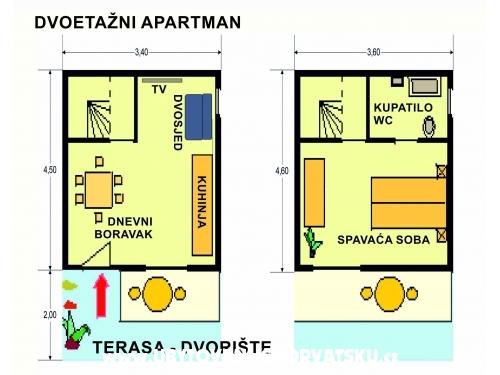 Apartmants Grozdana - Baška Voda Hrvatska