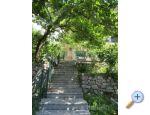 Ferienwohnungen Mimoza - Ba�ka Voda Kroatien
