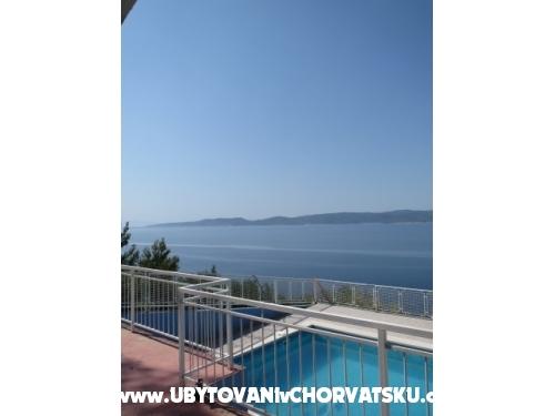 Ivana Ferienwohnungen - Baška Voda Kroatien