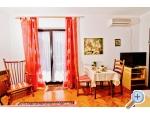 Appartements Grcić - Biograd Kroatien