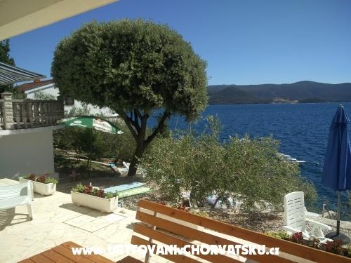 Apartamenty Mediteraneo - Blace Chorwacja