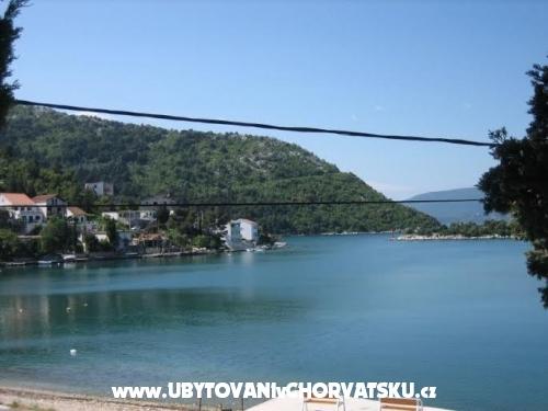 Ferienwohnungen Marbis - Blace Kroatien