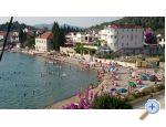 Villa Ante, Blace, Kroatien