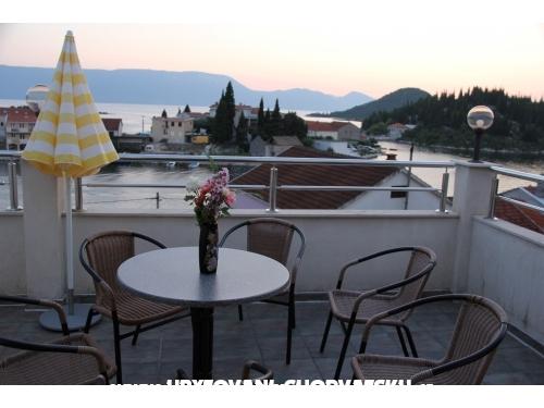 Villa Delta - Blace Hrvatska