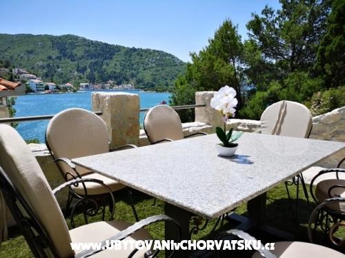 Villa Rep Blace - Blace Horvátország