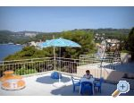 Apartment Puratic - Brač Croatia