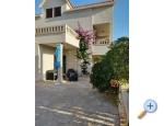 Villa Renata - Brač Chorvatsko