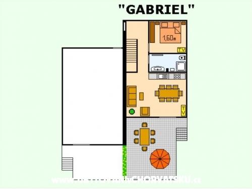 Apartmány Gudelj - Brač Chorvátsko