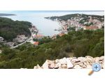 Apartments Sandra - Brač Croatia