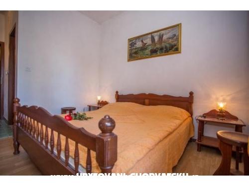 Villa Anita - Brač Chorwacja
