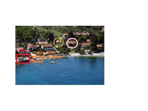 Villa Nelly - Brač Croatia