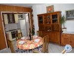 Apartmány LU-KA - Brela Chorvatsko
