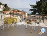 Apartmani Milenko Croatia