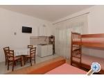 Apartmány Skrabic - Brela Chorvatsko