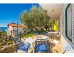 Apartments Stipan - Brela Croatia
