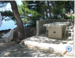 Apartamenty Ursi� �arko - Brela Chorwacja