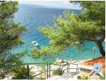 Ferienwohnungen Kiwi - Brela Kroatien