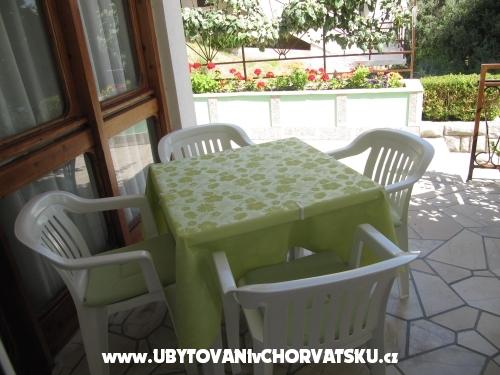 Apartmány Pikolo - Brela Chorvátsko