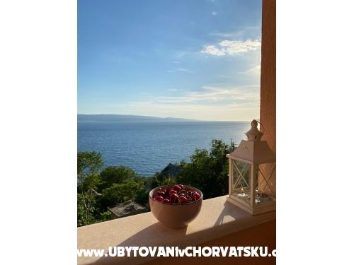 Vila Filip - Brela Croatie