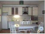 Appartamento Runje - Cavtat Croazia