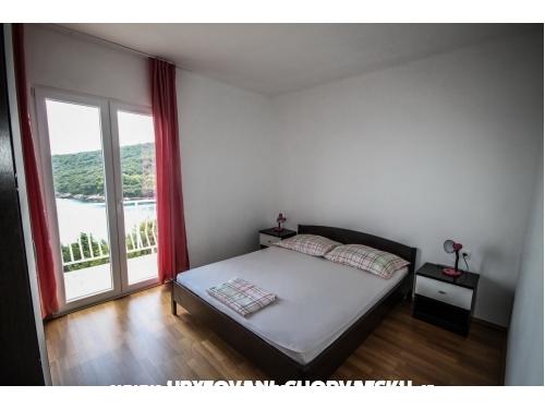 Appartements Antunović - Dubrovnik Croatie