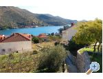 Apartment Markovic - Dubrovnik Croatia