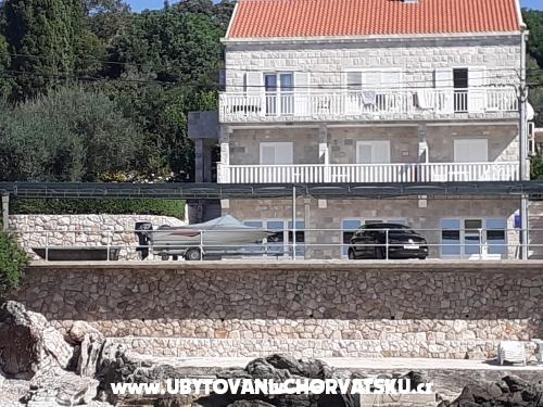 Dům Rasica - Dubrovnik Chorvatsko