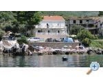 дом Rasica - Dubrovnik Хорватия
