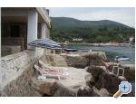 Villa Kapetana - Dubrovnik Хорватия