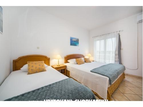 Appartementen Janja - Gradac – Podaca Kroatië