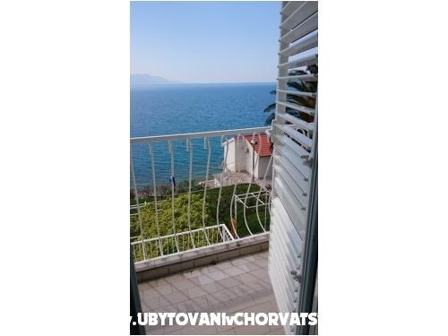 Apartmani MiraMar - Gradac – Podaca Hrvatska