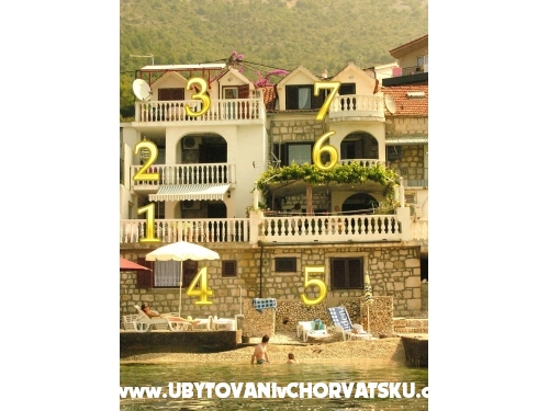 Apartments More - Gradac – Podaca Croatia