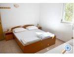 Appartements Radmila - Gradac – Podaca Kroatien