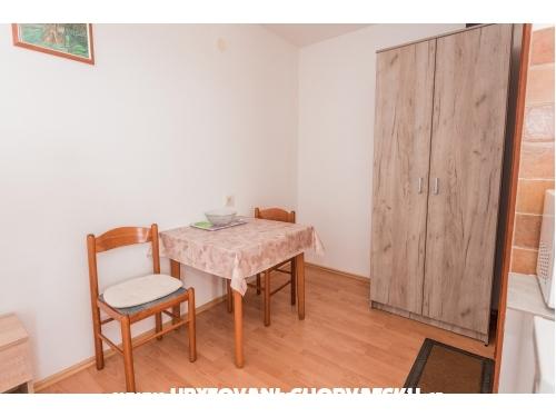 Apartmani Robert - Gradac – Podaca Hrvatska
