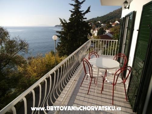 апартаменты �ari� - Gradac � Podaca Хорватия