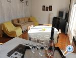 Apartm�ny LJUBICA - Gradac � Podaca Chorv�tsko