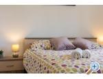 Apartmány Nikolic - Gradac – Podaca Chorvatsko