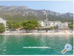 Gradac – Podaca Rooms / B&B Radelic