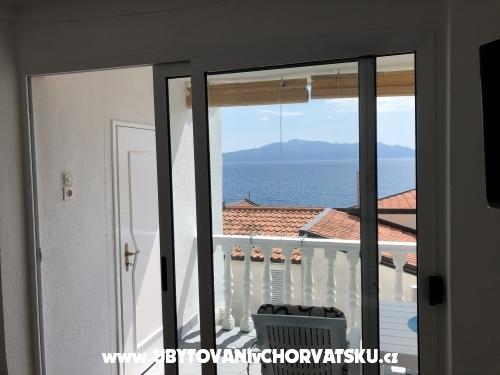 Mali Ivan - Gradac – Podaca Hrvatska