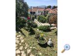 Mini Camp Podaca, Gradac – Podaca, Croatia