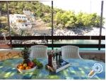 Ferienwohnungen Smiljanka - ostrov Hvar Kroatien