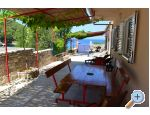 Vacation house Danica - ostrov Hvar Croatia