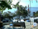 Dům Mate - ostrov Hvar Chorvatsko