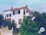 Villa Momus, остров Хвар, Хорватия