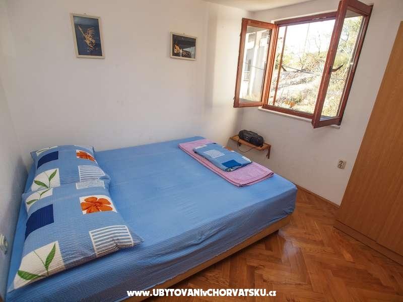 Apartamenty Andja - Igrane Chorwacja