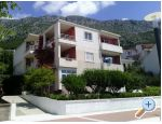 Apartments Parun - Igrane Croatia