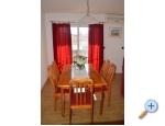 Apartmány Renata - Igrane Chorvatsko